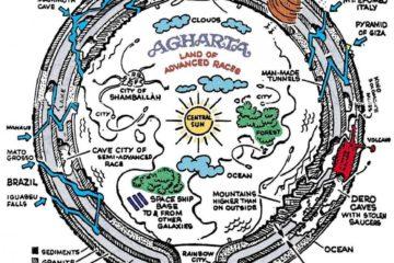 Agarthi e la Teoria della Terra Cava