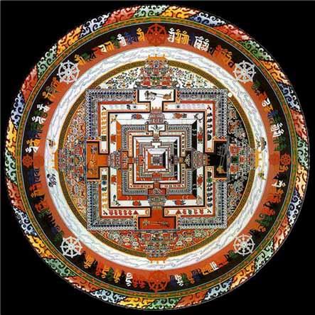 Figura 3 - KaliChakra Mandala - Ruota del Tempo