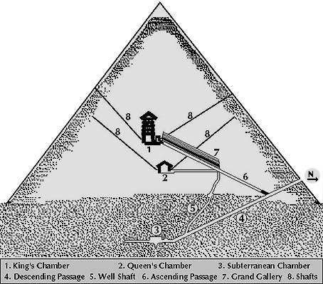 piramidedicheope