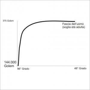 Grafico_Teo