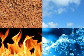 I 4 Elementi e le Personalità (Terra – Acqua – Fuoco – Aria)