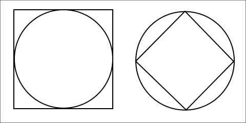 cerchio e quadrato