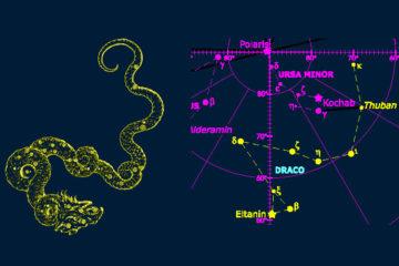 Thuban, la Costellazione del Drago e i Miti