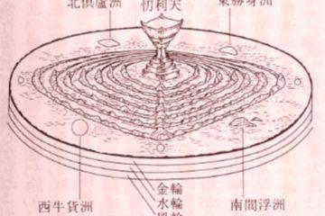 La Struttura del Cosmo Buddhista