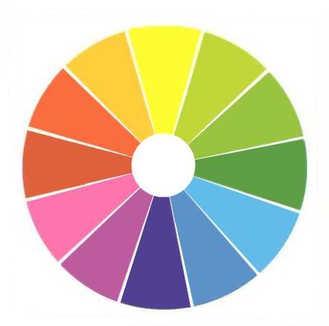 teoria colori4
