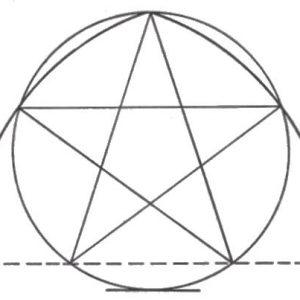 Schema dell'ogiva di Chartres: notare la stella a cinque punte