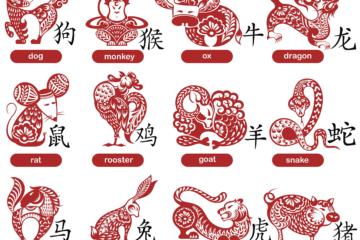 Oroscopo Cinese – L' Origine –