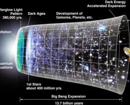 Breve Storia dell'Universo