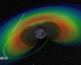 Scienziati scoprono Scudo Invisibile sulla Terra ma non sanno spiegarlo