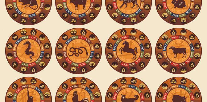 Calendario Cinese 1995.I 12 Segni Dello Zodiaco Cinese Il Sapere